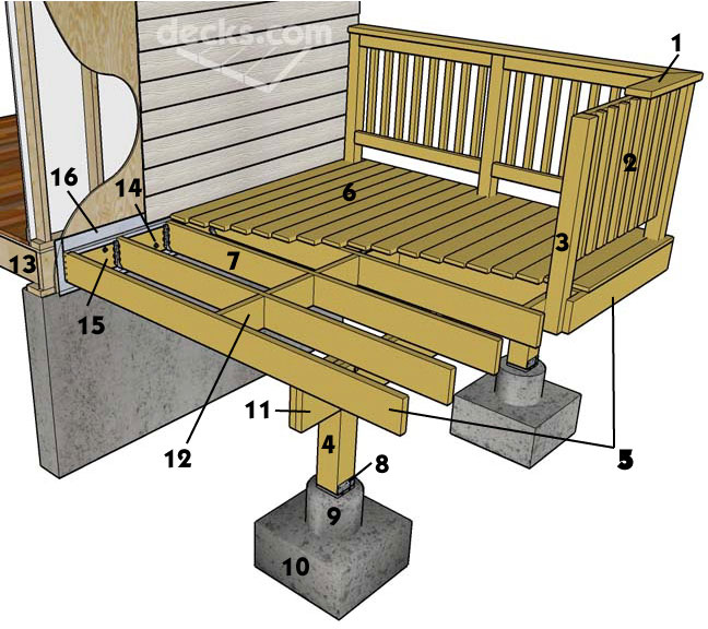 Photo 12x12 Floating Deck Plans Images 12x12 Floating